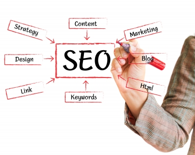 seo and wordpress Enhancing your SEO efforts through WordPress