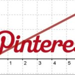 4 Simple Strategies to Maximize the SEO Benefits of Pinterest
